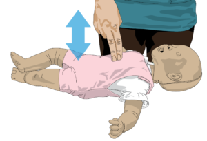 Baby CPR two-fingered chest compression diagram
